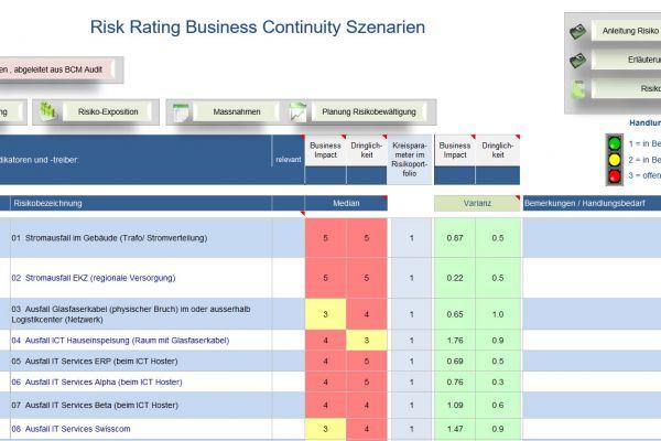 business impact analyse, business impact vorlage